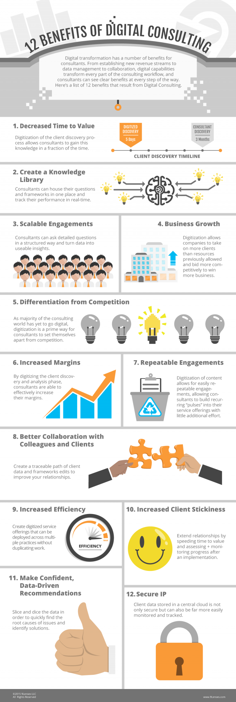 wefixit online business consulting infographic