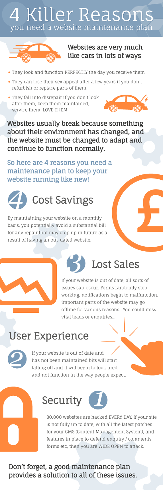 wefixit website maintenance support infographic